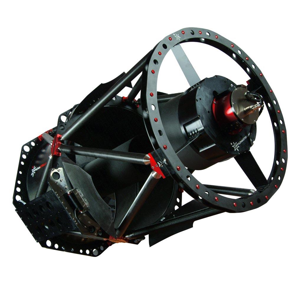 RiFast 800